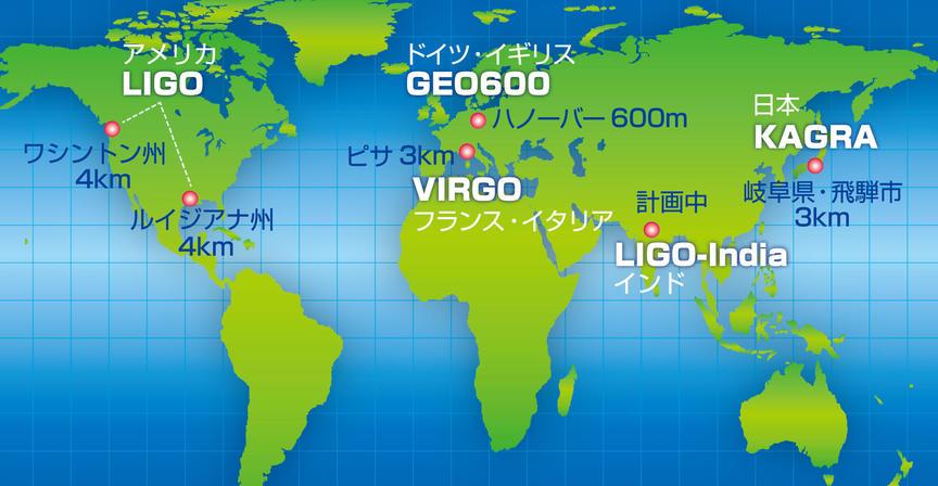 世界の重力波検出器プロジェクト